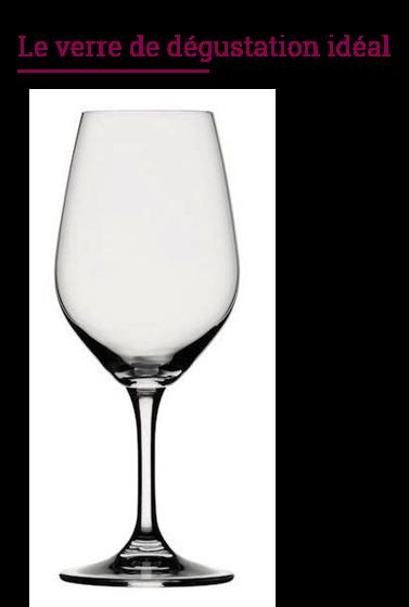 Conseil - Verre de vin de dégustation